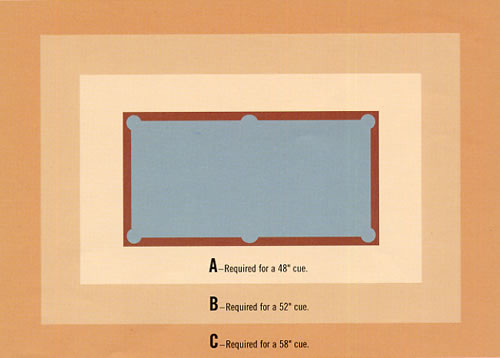 Pool Table Size Chart